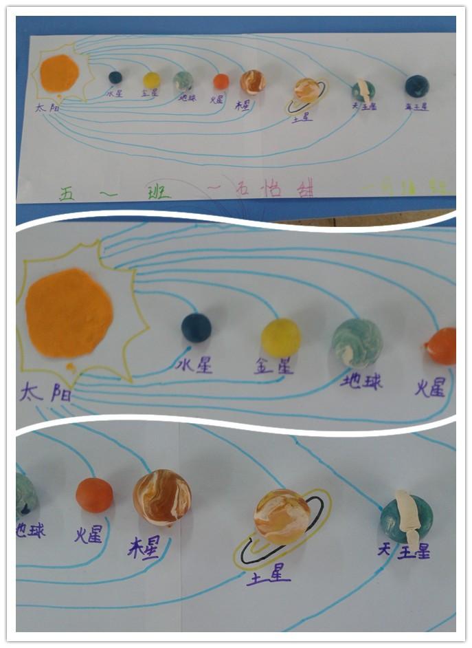 请看,这是我们制作的太阳系八大行星模型